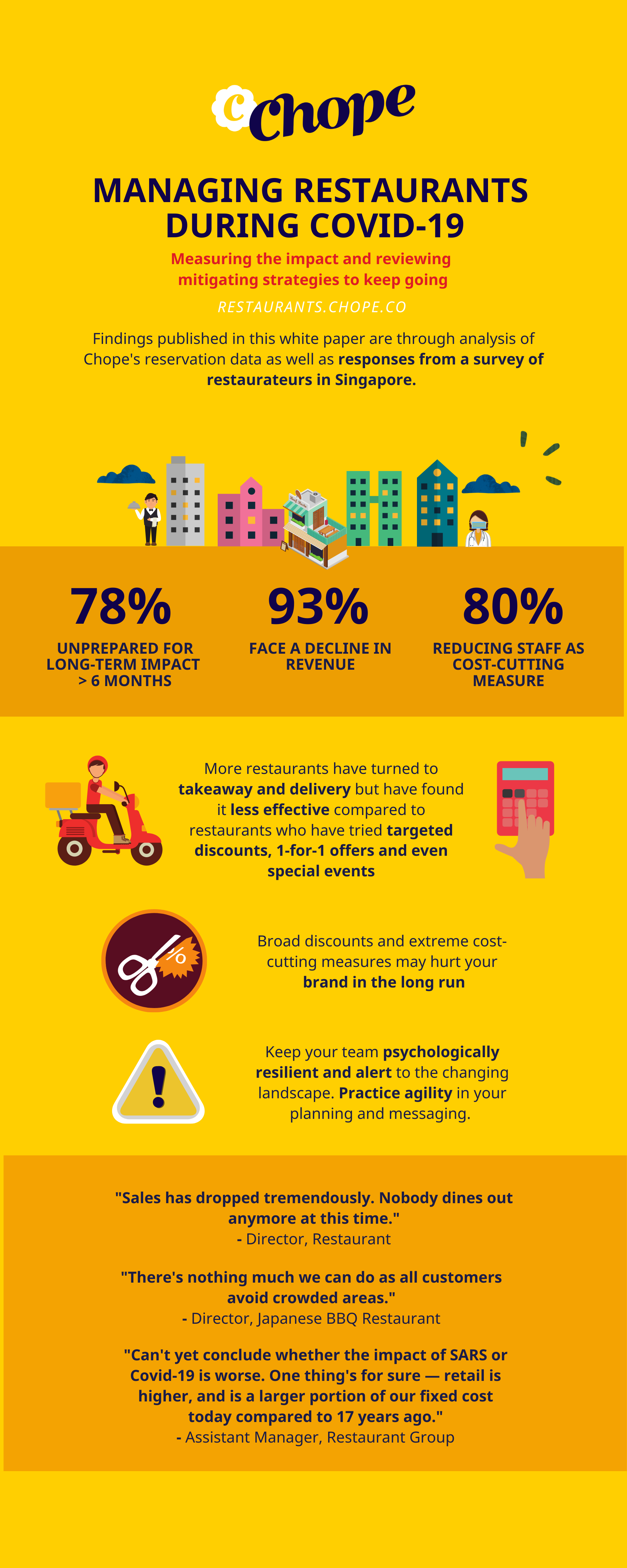 chope white paper singapore covid 19 infographic